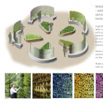 4 sensorial-garden