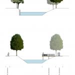 C:UsersVaio1DocumentsMellanrum-CarinaProjektTrädgårdar,ParkerKristianstad GestaltningsprogramBilderSektionerTvärsekti
